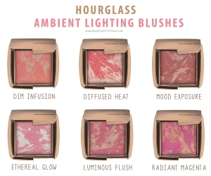HourglassBlush1